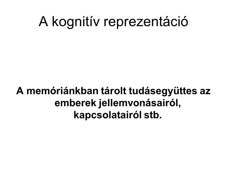 A kognitív reprezentáció