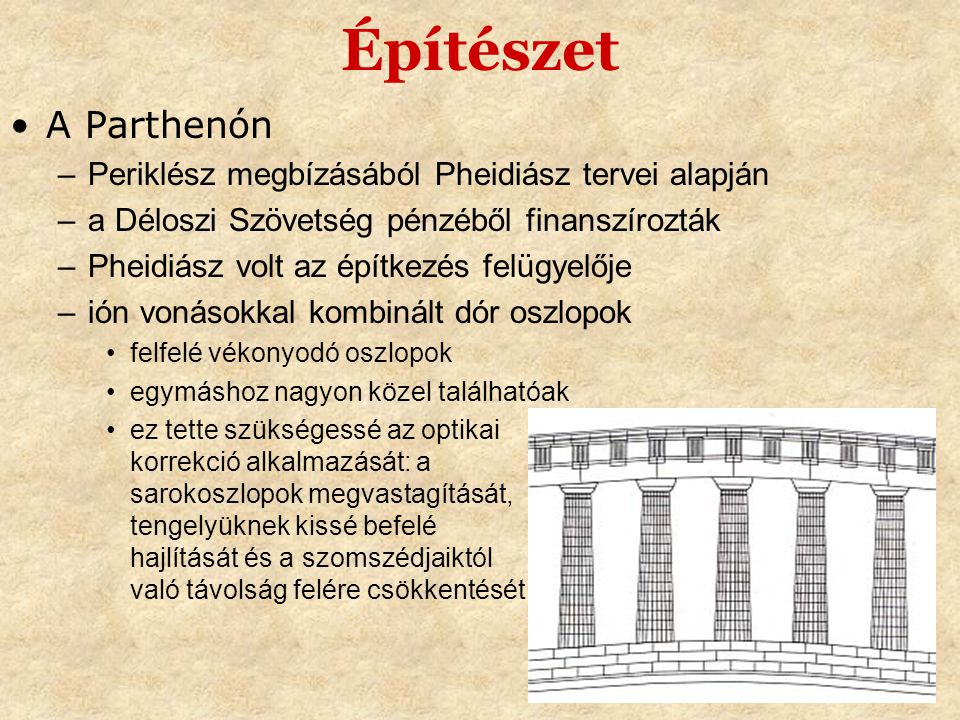 Építészet A Parthenón Periklész megbízásából Pheidiász tervei alapján