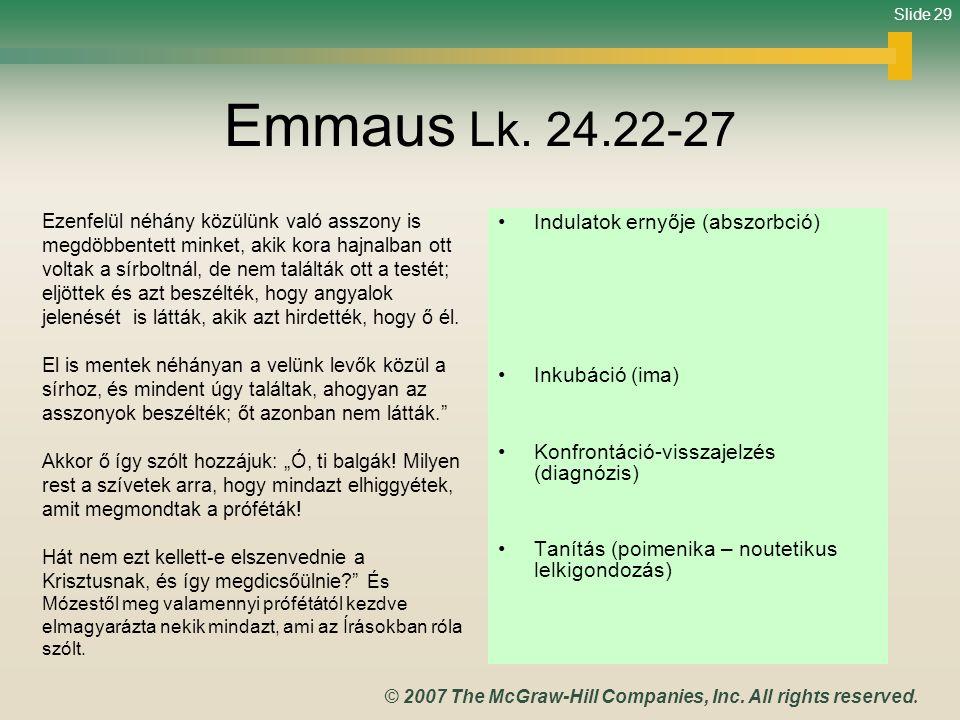 Emmaus Lk. 24.22-27 Indulatok ernyője (abszorbció) Inkubáció (ima)