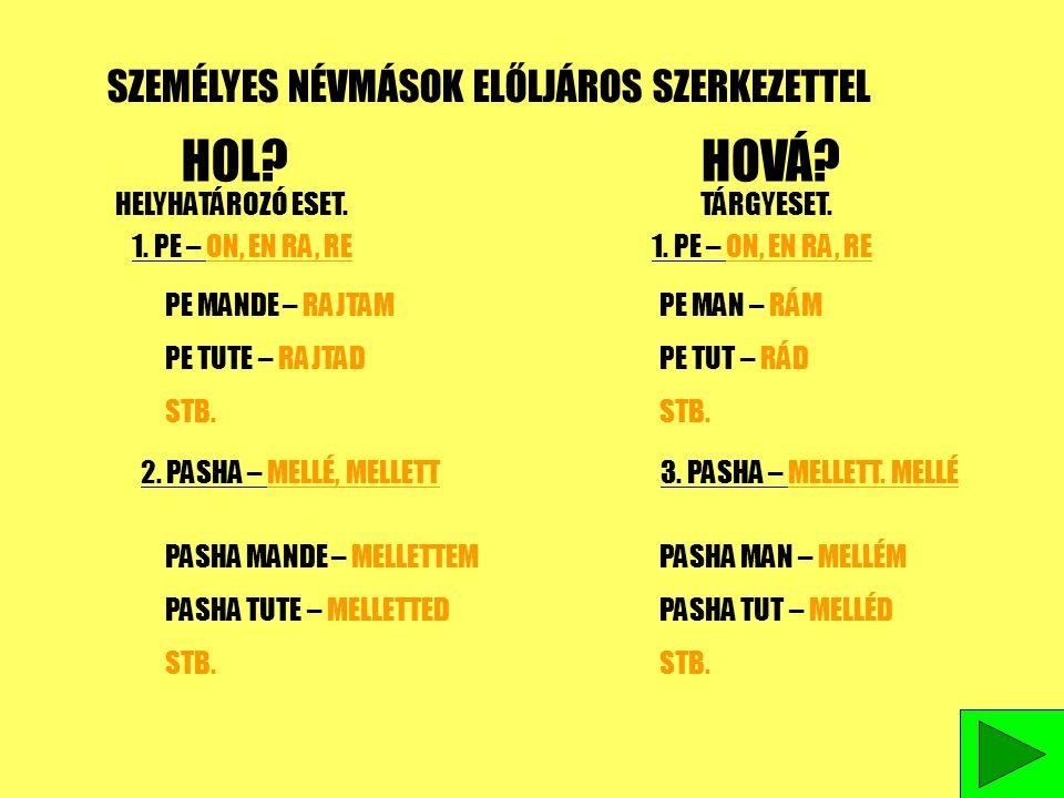 HOL HOVÁ SZEMÉLYES NÉVMÁSOK ELŐLJÁROS SZERKEZETTEL