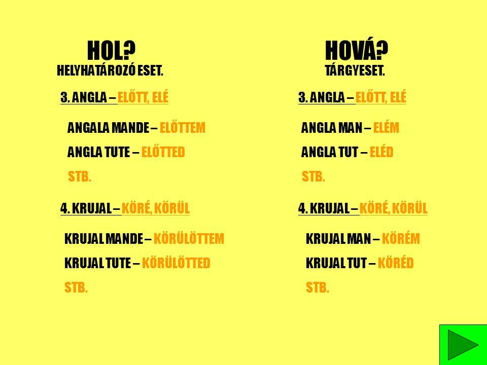 HOL HOVÁ HELYHATÁROZÓ ESET. TÁRGYESET. 3. ANGLA – ELŐTT, ELÉ