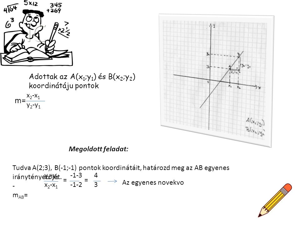 m= Adottak az A(x1;y1) és B(x2;y2) koordinátáju pontok x2-x1 y2-y1