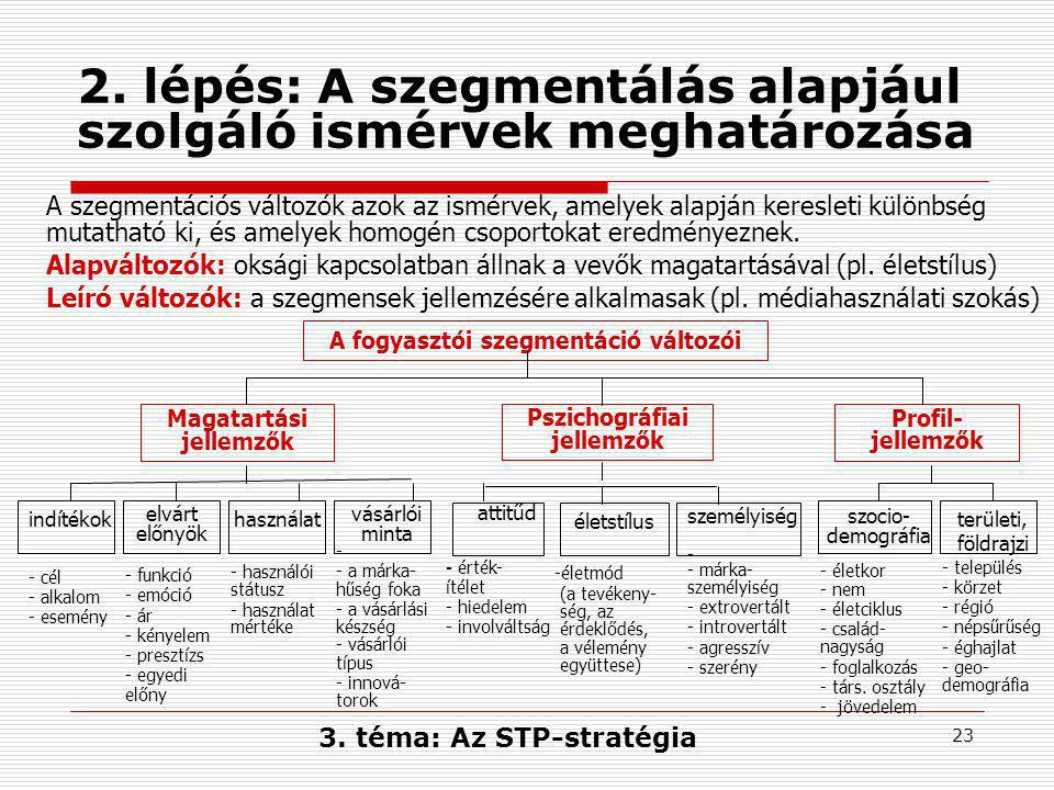 2. lépés: A szegmentálás alapjául szolgáló ismérvek meghatározása