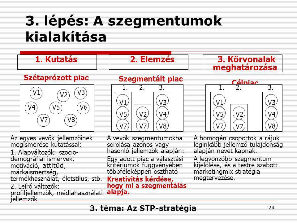 3. lépés: A szegmentumok kialakítása