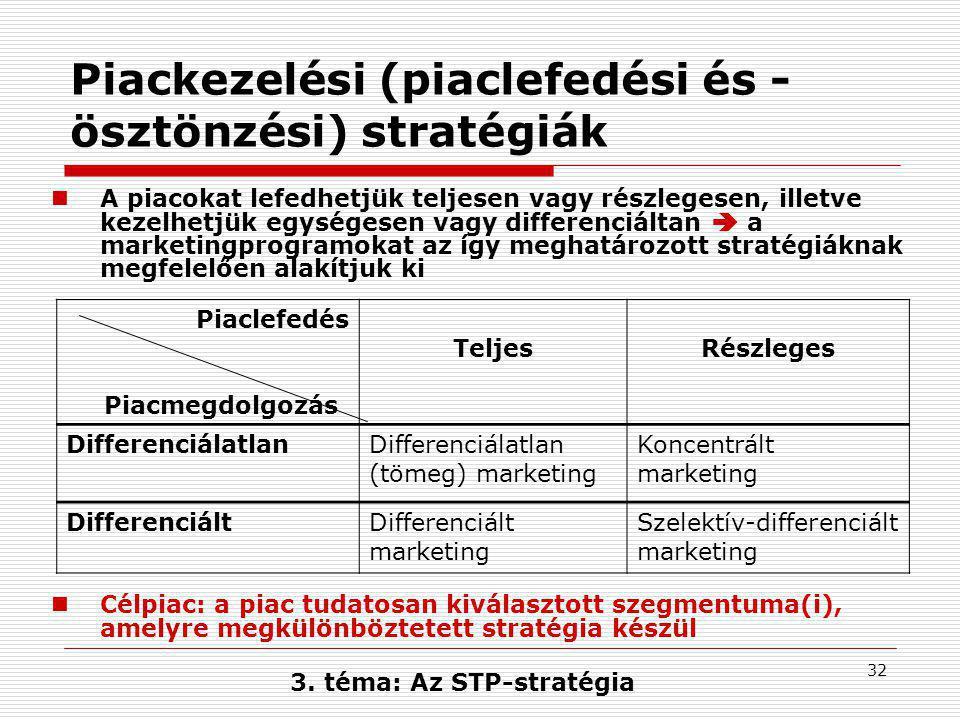 Piackezelési (piaclefedési és -ösztönzési) stratégiák