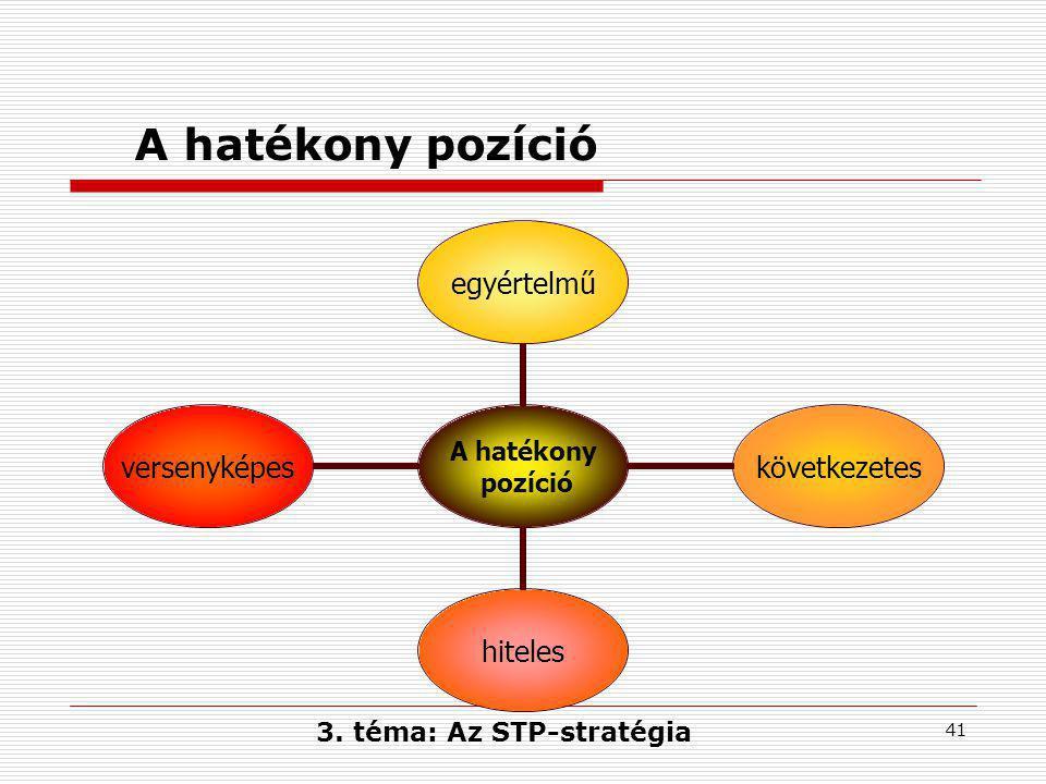 3. téma: Az STP-stratégia