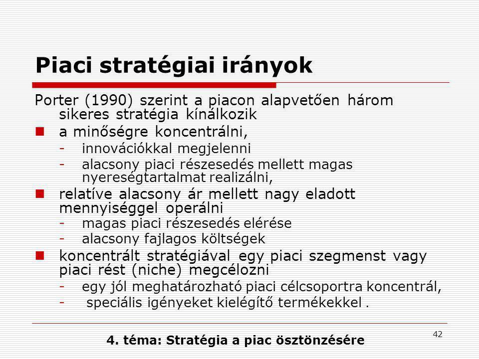 Piaci stratégiai irányok