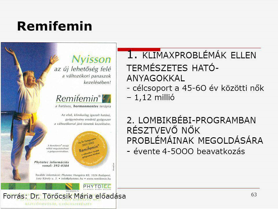 Remifemin 1. KLIMAXPROBLÉMÁK ELLEN
