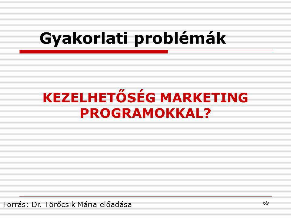 KEZELHETŐSÉG MARKETING PROGRAMOKKAL
