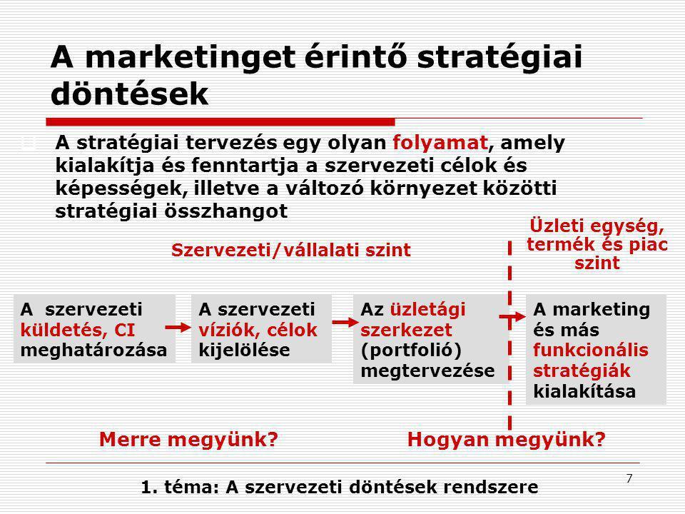 A marketinget érintő stratégiai döntések