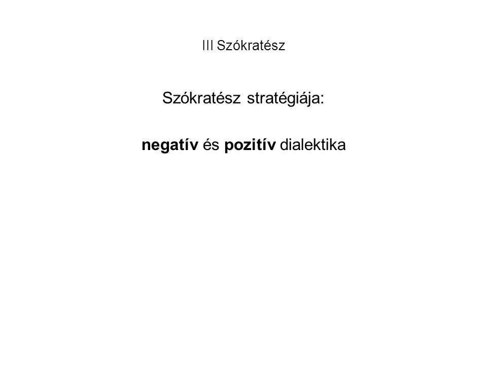Szókratész stratégiája: negatív és pozitív dialektika