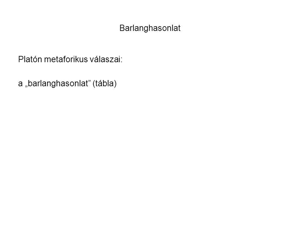 """Barlanghasonlat Platón metaforikus válaszai: a """"barlanghasonlat (tábla)"""