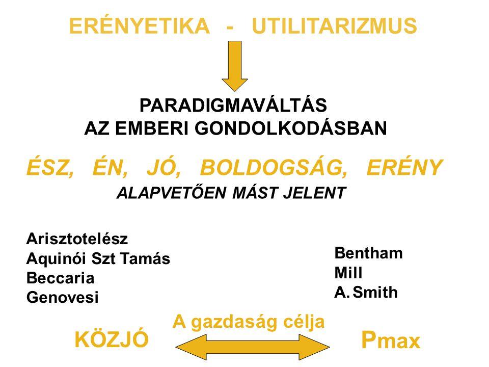 ERÉNYETIKA - UTILITARIZMUS ÉSZ, ÉN, JÓ, BOLDOGSÁG, ERÉNY
