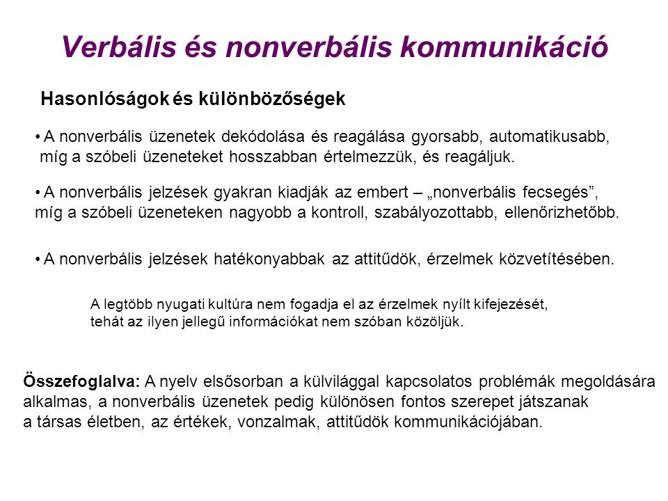 Verbális és nonverbális kommunikáció
