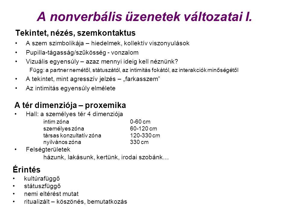 A nonverbális üzenetek változatai I.