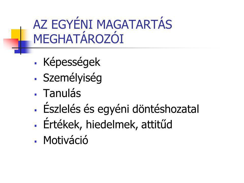 AZ EGYÉNI MAGATARTÁS MEGHATÁROZÓI