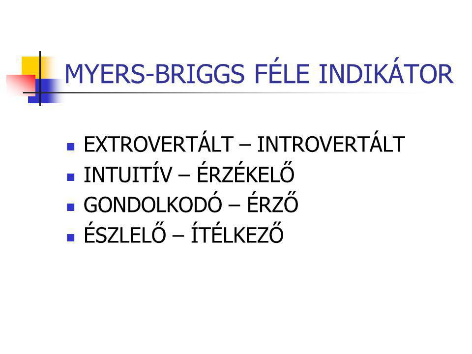MYERS-BRIGGS FÉLE INDIKÁTOR