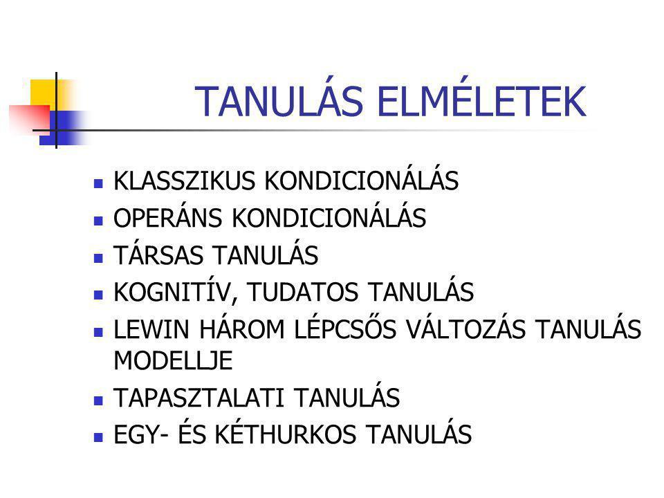 TANULÁS ELMÉLETEK KLASSZIKUS KONDICIONÁLÁS OPERÁNS KONDICIONÁLÁS