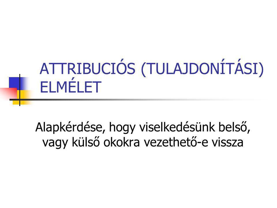 ATTRIBUCIÓS (TULAJDONÍTÁSI) ELMÉLET