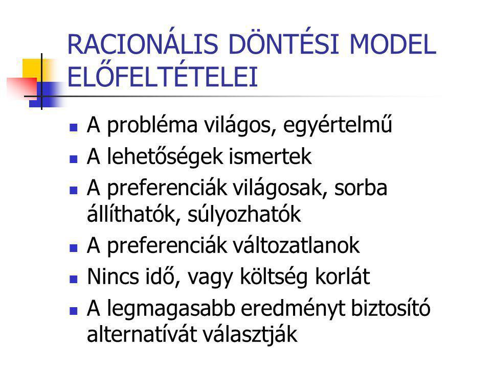 RACIONÁLIS DÖNTÉSI MODEL ELŐFELTÉTELEI