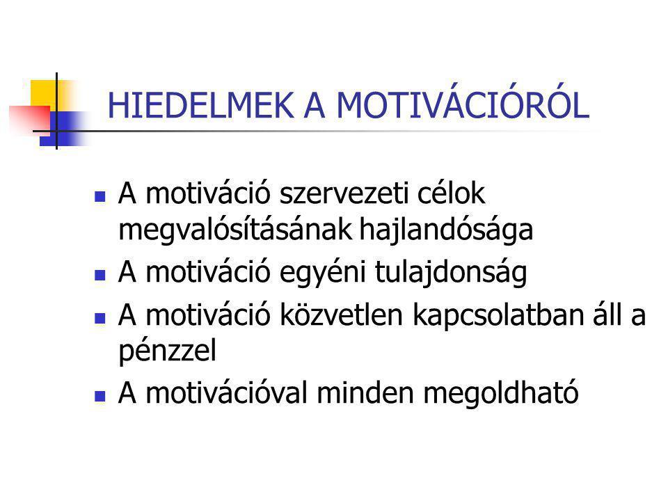 HIEDELMEK A MOTIVÁCIÓRÓL