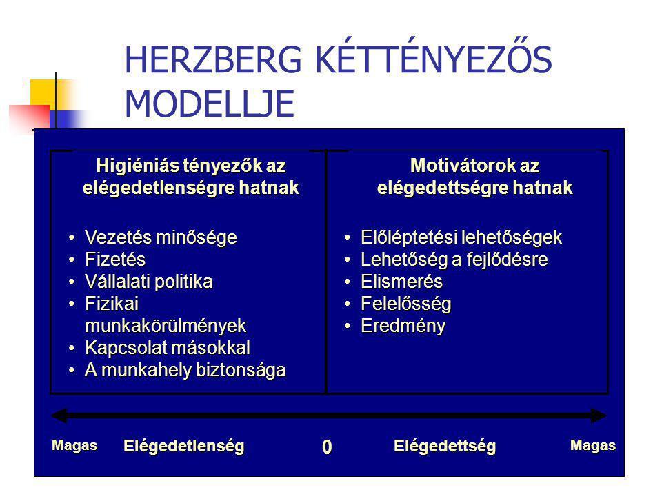 HERZBERG KÉTTÉNYEZŐS MODELLJE