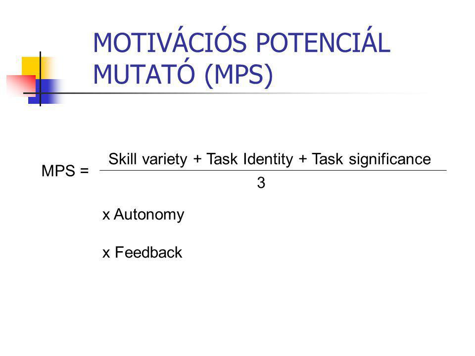 MOTIVÁCIÓS POTENCIÁL MUTATÓ (MPS)