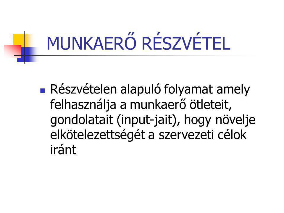 MUNKAERŐ RÉSZVÉTEL