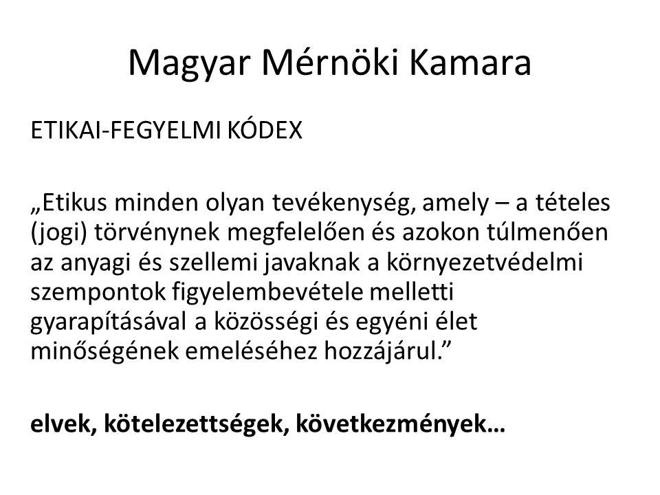 Magyar Mérnöki Kamara ETIKAI-FEGYELMI KÓDEX