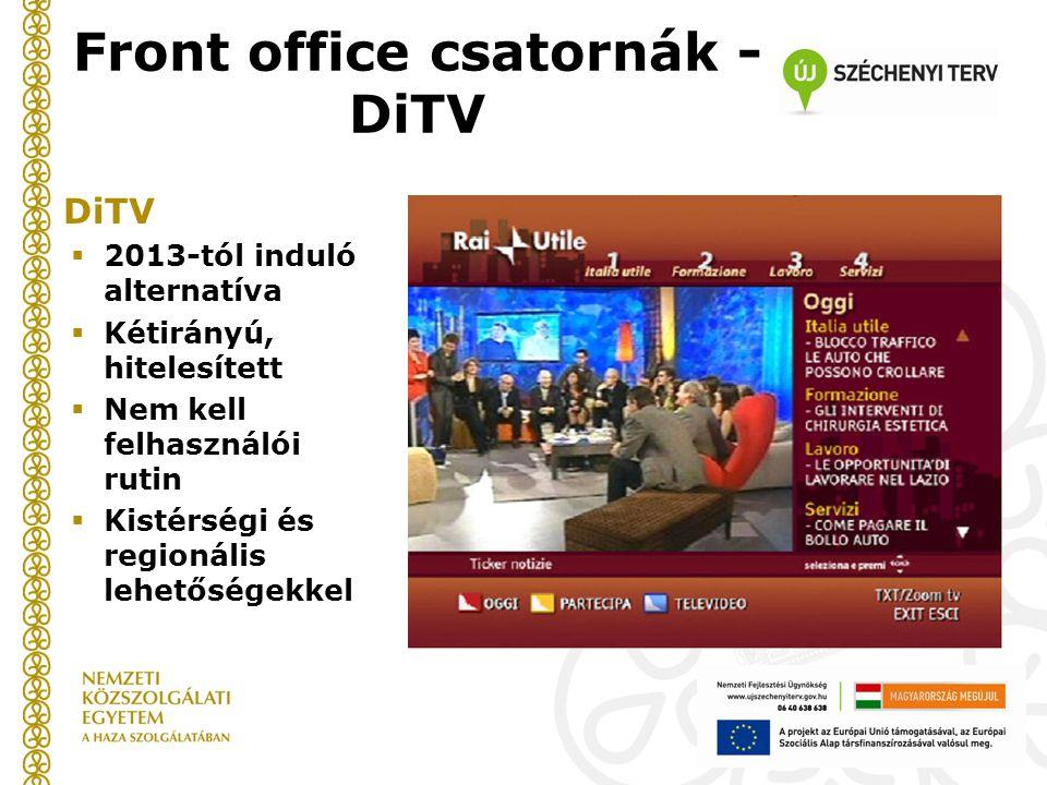 Front office csatornák - DiTV