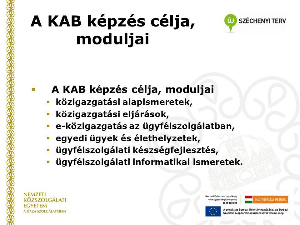 A KAB képzés célja, moduljai
