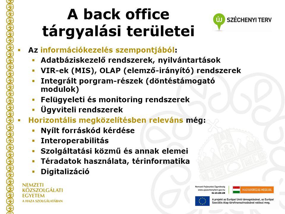 A back office tárgyalási területei