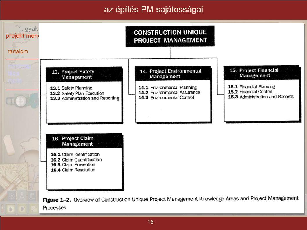 az építés PM sajátosságai
