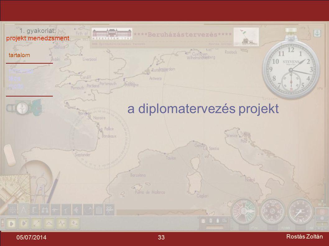 a diplomatervezés projekt