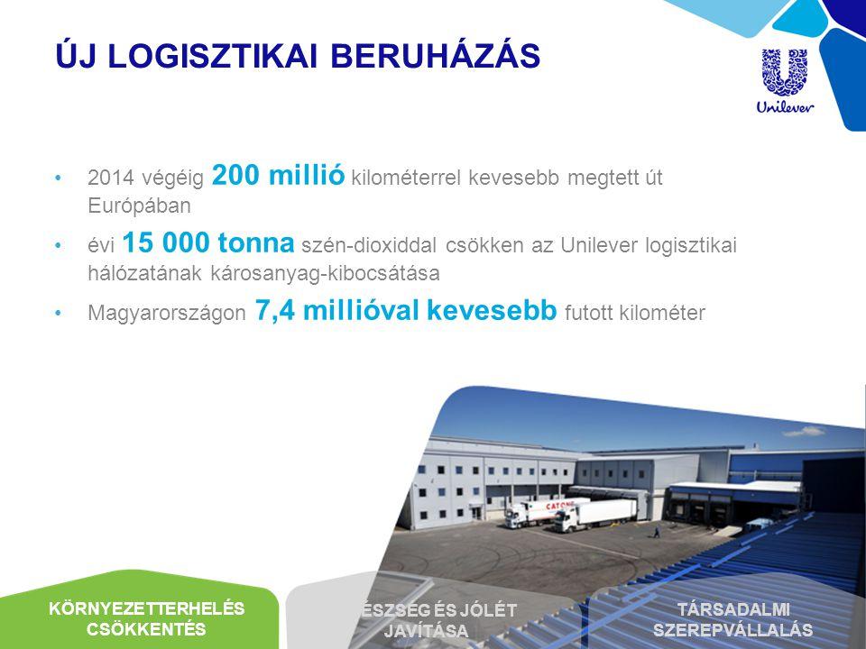 új logisztikai beruházás