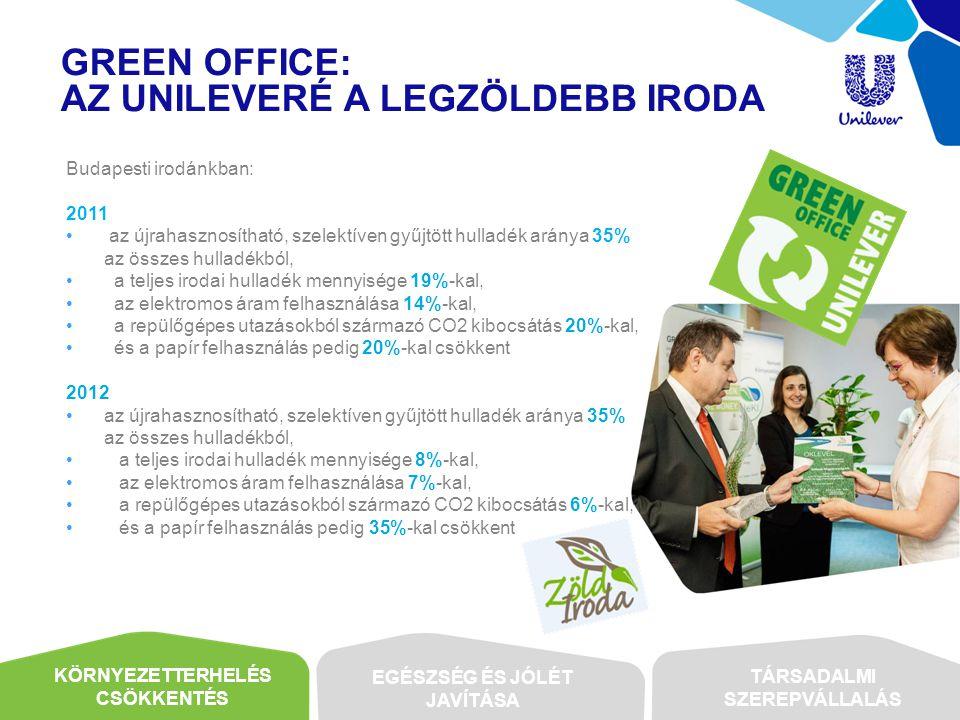 Green office: AZ UNILEVERÉ A LEGZÖLDEBB IRODA