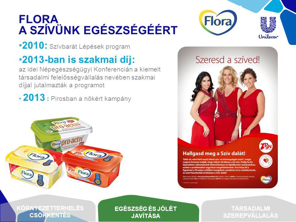 Flora a szívünk egészségéért