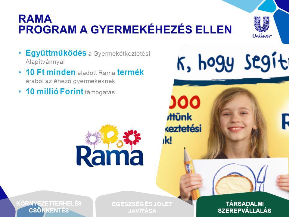 RAMA PROGRAM A GYERMEKÉHEZÉS ELLEN