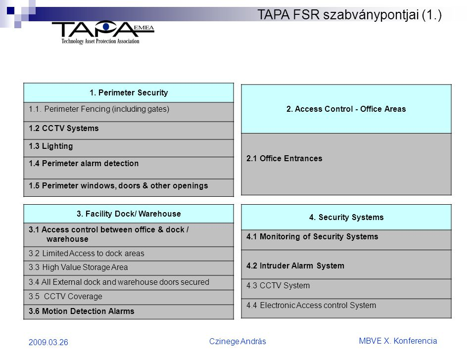 2. Access Control - Office Areas 3. Facility Dock/ Warehouse