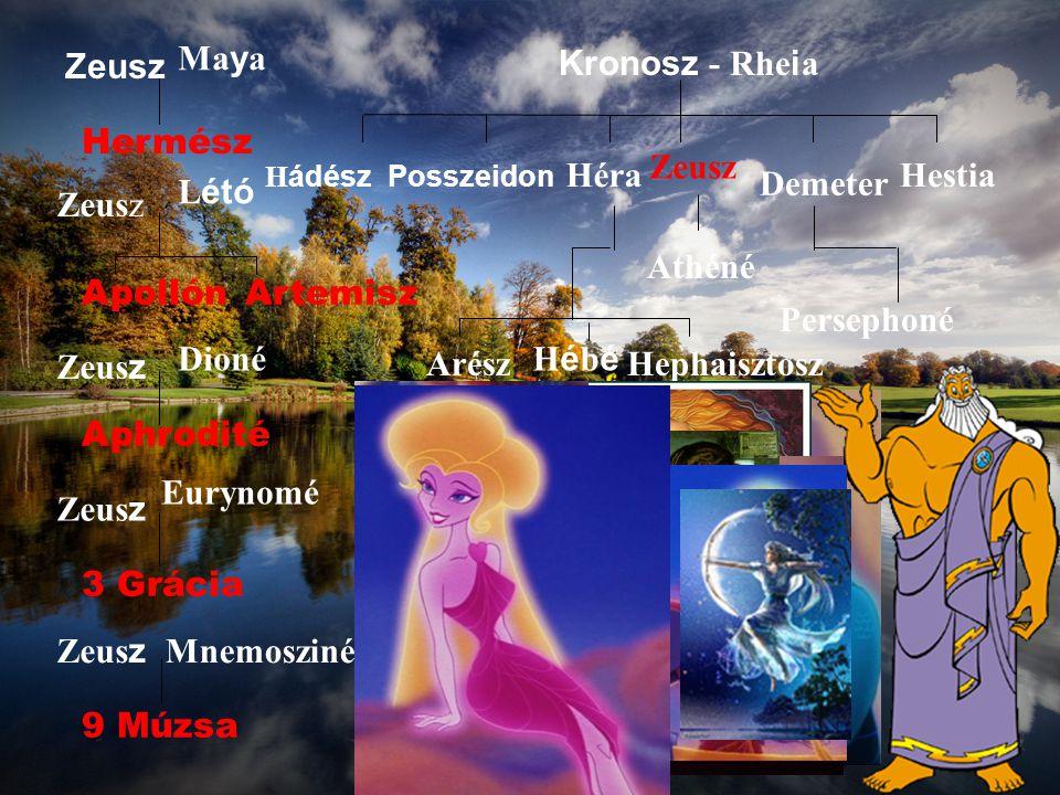 Maya Zeusz Kronosz - Rheia Hermész Zeusz Héra Hestia Demeter Létó