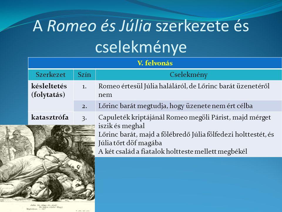 A Romeo és Júlia szerkezete és cselekménye