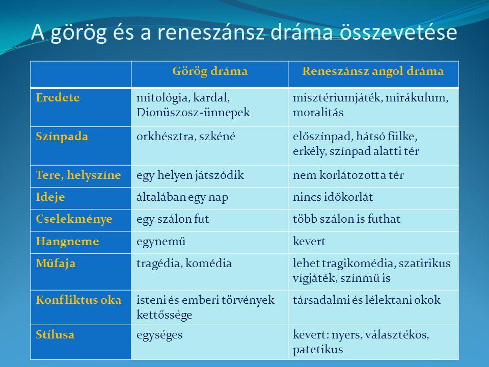 A görög és a reneszánsz dráma összevetése