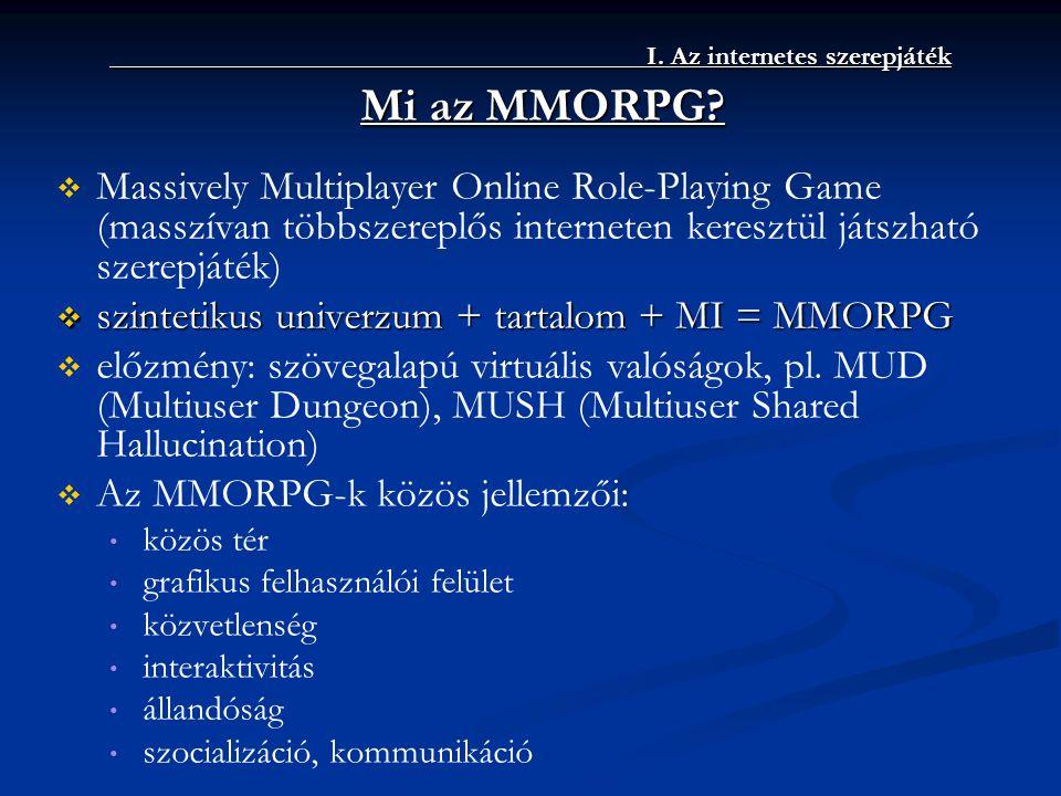 I. Az internetes szerepjáték
