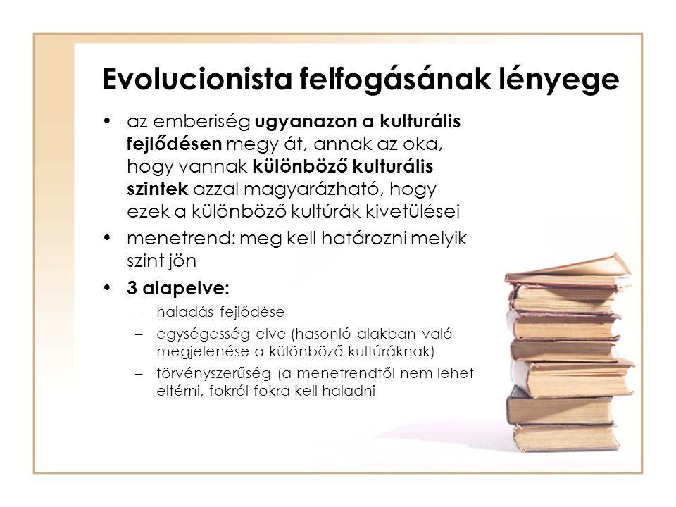Evolucionista felfogásának lényege