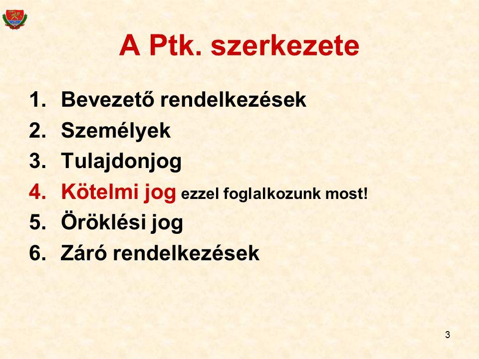 A Ptk. szerkezete Bevezető rendelkezések Személyek Tulajdonjog