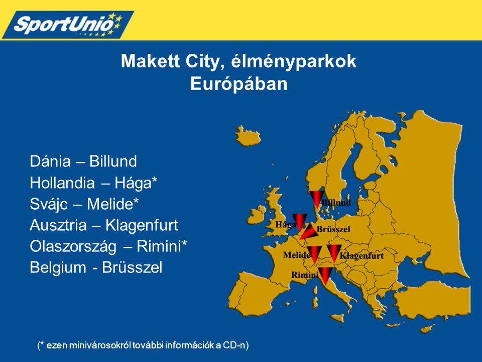 Makett City, élményparkok Európában