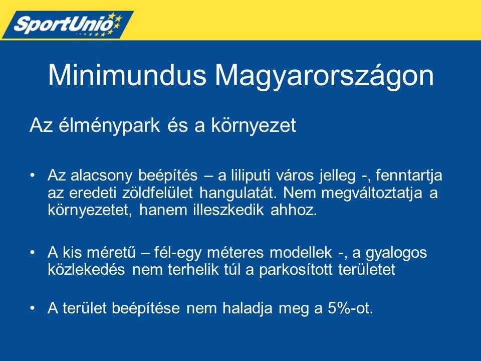 Minimundus Magyarországon