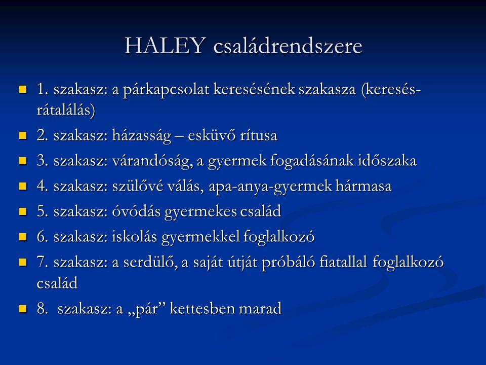 HALEY családrendszere