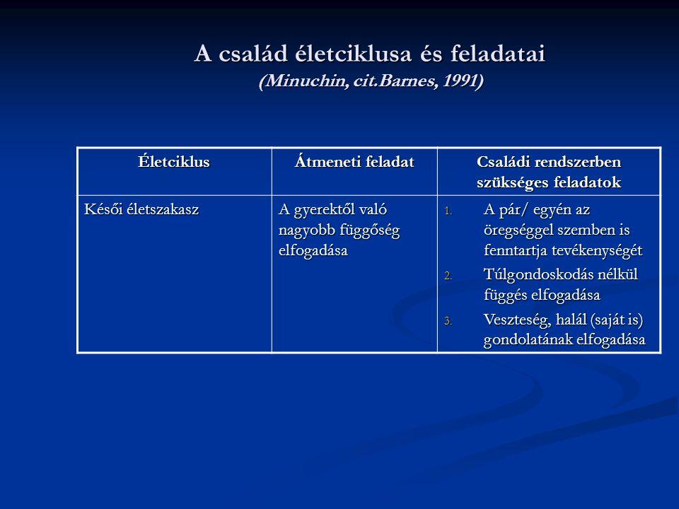 A család életciklusa és feladatai (Minuchin, cit.Barnes, 1991)