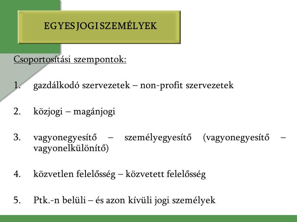 EGYES JOGI SZEMÉLYEK Csoportosítási szempontok: gazdálkodó szervezetek – non-profit szervezetek. közjogi – magánjogi.